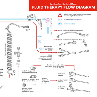 Fluid Diagram Header